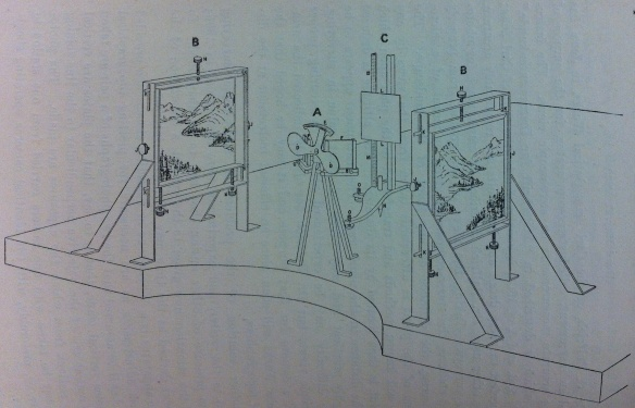 Edouard Deville's plotter: at its heart is a Wheatstone mirror stereoscope. It also has the plotter, the device at the back of this image with a vertical plate and an upright pencil fixed in the base.